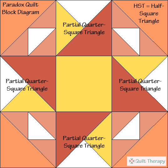 "Paradox Quilt Block Diagram Free Pattern for 12"" finished quilt block at QuiltTherapy.com!"