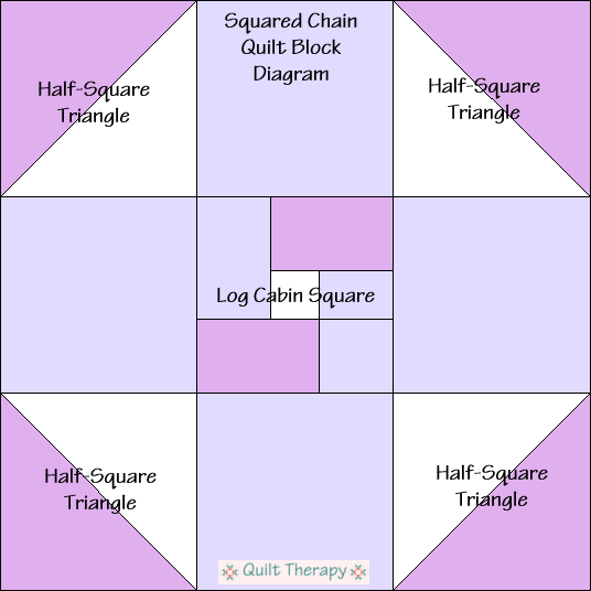 "Squared Chain Quilt Block Diagram Free Pattern for 12"" finished quilt block at QuiltTherapy.com!"