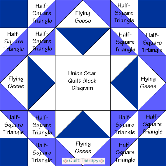 "Union Star Quilt Block Diagram Free Pattern for 12"" finished quilt block at QuiltTherapy.com!"