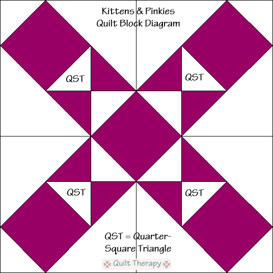 "Kittens & Pinkies Quilt Block Diagram Free Pattern for 12"" finished quilt block at QuiltTherapy.com!"
