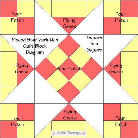 """Turkey in the Straw Quilt Block Diagram Free Pattern for 12"""" finished quilt block at QuiltTherapy.com!"""