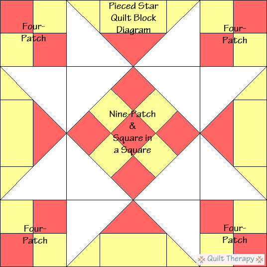 "Pieced Star Quilt Block Diagram Free Pattern for 12"" finished quilt block at QuiltTherapy.com!"