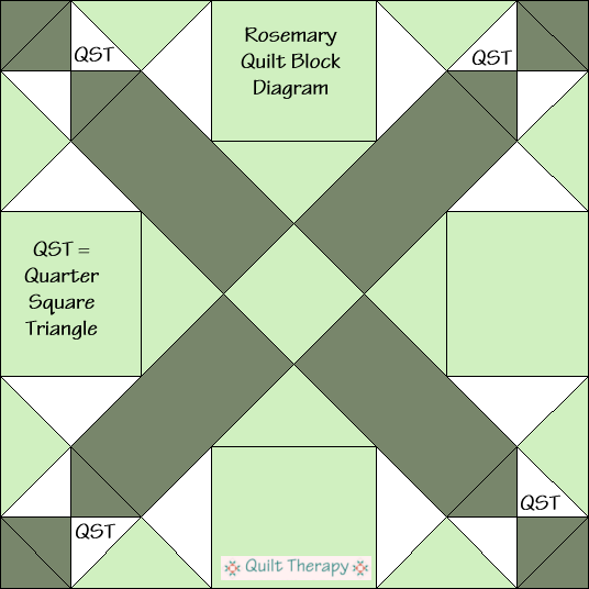 "Rosemary Quilt Block Diagram Free Pattern for 12"" finished quilt block at QuiltTherapy.com!"