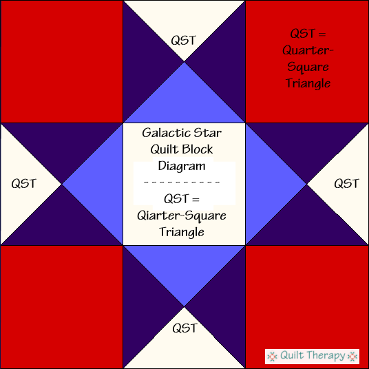"Galactic Star Quilt Block Diagram Free Pattern for 12"" finished quilt block at QuiltTherapy.com!"