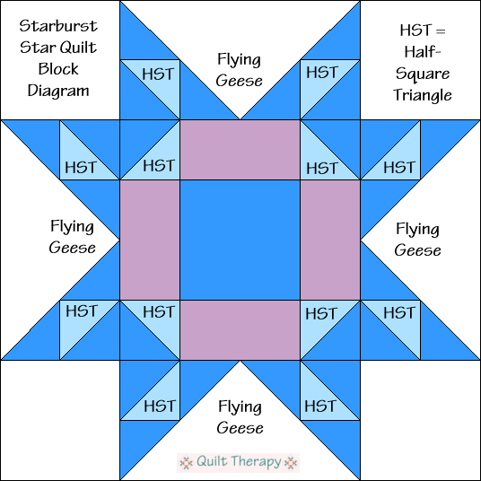 "Starburst Star Quilt Block Diagram Free Pattern for 12"" finished quilt block at QuiltTherapy.com!"