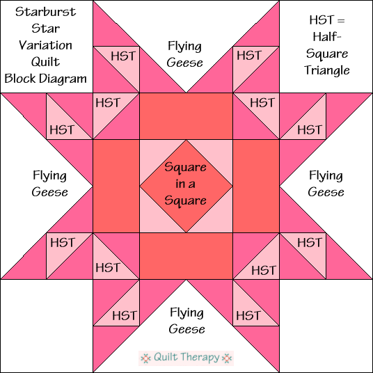 "Starburst Star Variation Quilt Block Diagram Free Pattern for 12"" finished quilt block at QuiltTherapy.com!"