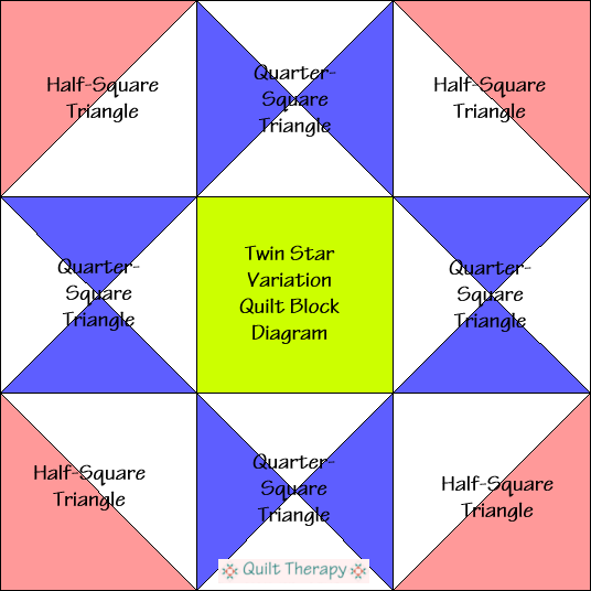 """Twin Star Variation Quilt Block Diagram Free Pattern for 12"""" finished quilt block at QuiltTherapy.com!"""
