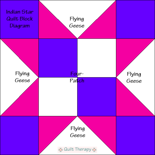 "Indian Star Quilt Block Diagram Free Pattern for 12"" finished quilt block at QuiltTherapy.com!"