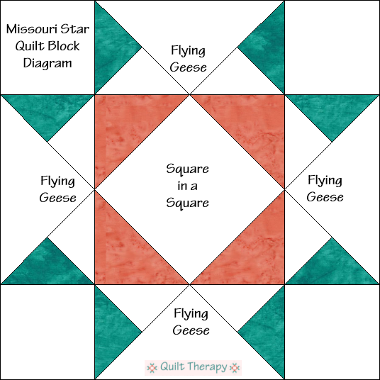 "Missouri Star Quilt Block Diagram Free Pattern for 12"" finished quilt block at QuiltTherapy.com!"