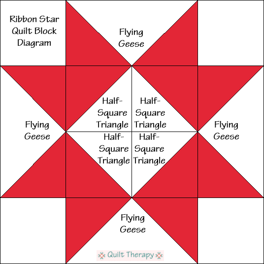 "Ribbon Star Pinwheel Quilt Block Diagram Free Pattern for 12"" finished quilt block at QuiltTherapy.com!"