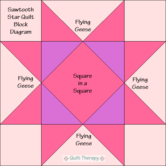 """Sawtooth Star Quilt Block Diagram Free Pattern for 12"""" finished quilt block at QuiltTherapy.com!"""