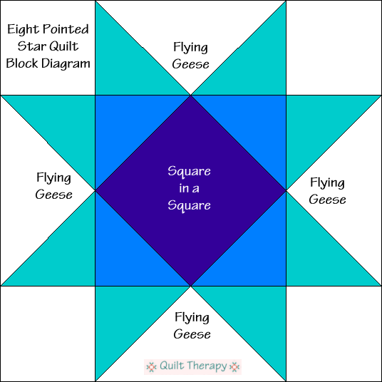 "Eight Pointed Star Block Diagram Free Pattern for 12"" finished quilt block at QuiltTherapy.com!"