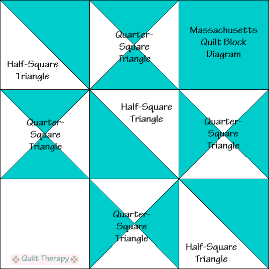 """Massachusetts Block Diagram Free Pattern for 12"""" finished quilt block at QuiltTherapy.com!"""