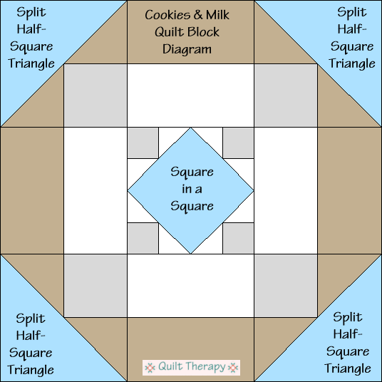 """Cookies & Milk Block Diagram Free Pattern for 12"""" finished quilt block at QuiltTherapy.com!"""