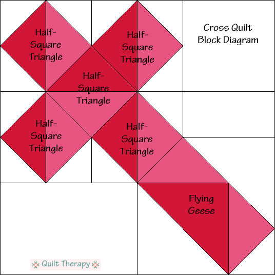 """Cross Quilt Block Diagram Free Pattern for 12"""" finished quilt block at QuiltTherapy.com!"""