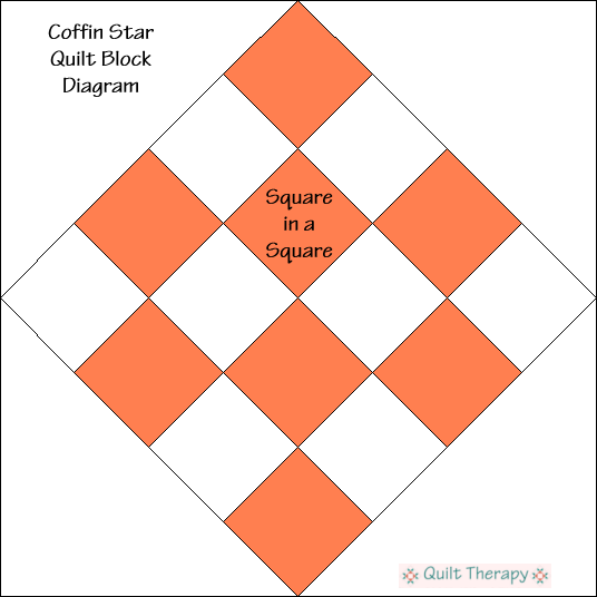 """Coffin Star Block Diagram Free Pattern for 12"""" finished quilt block at QuiltTherapy.com!"""
