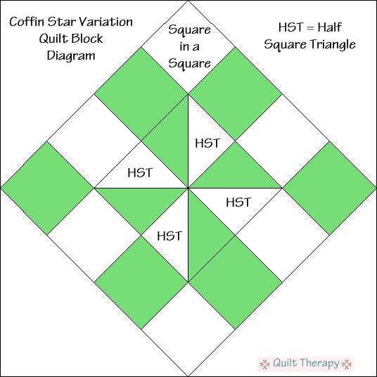 """Coffin Star Variation Block Diagram Free Pattern for 12"""" finished quilt block at QuiltTherapy.com!"""