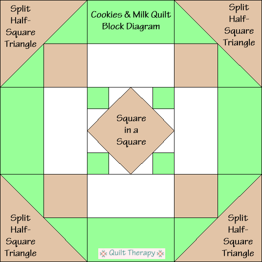 "Cookies & Milk Block Diagram Free Pattern for 12"" finished quilt block at QuiltTherapy.com!"
