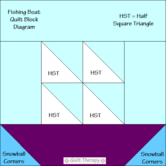 "Fishing Boat Block Diagram Free Pattern for 12"" finished quilt block at QuiltTherapy.com!"