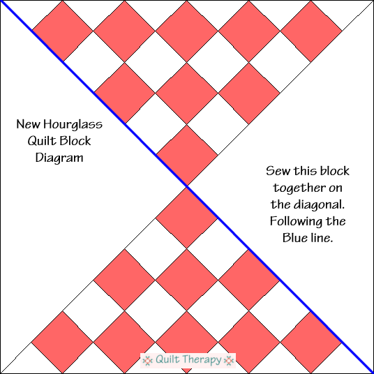 """New Hourglass Block Diagram Free Pattern for 12"""" finished quilt block at QuiltTherapy.com!"""