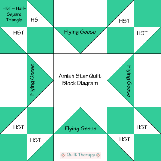 "Amish Star Block Diagram Free Pattern for 12"" finished quilt block at QuiltTherapy.com!"
