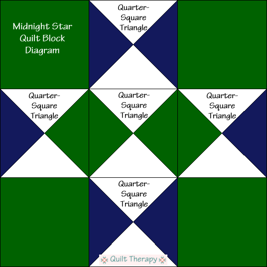"Midnight Star Block Diagram Free Pattern for 12"" finished quilt block at QuiltTherapy.com!"