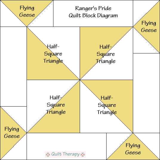 "Ranger's Pride Quilt Block Diagram Free Pattern for a 12"" quilt block at QuiltTherapy.com!"