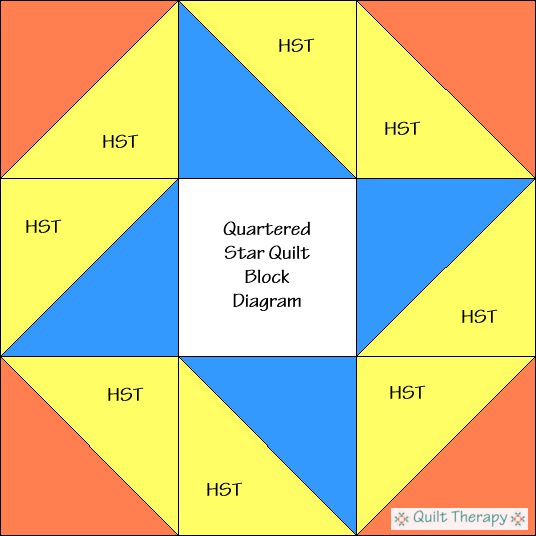 "Quartered Star Quilt Block Diagram Free Pattern for 12"" finished quilt block at QuiltTherapy.com!"