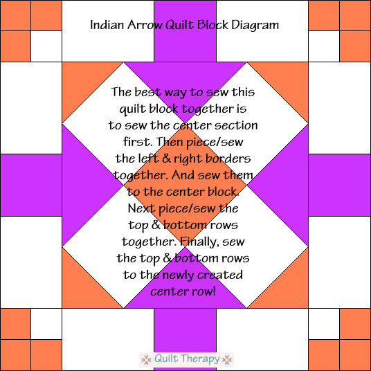 "Indian Arrow Quilt Block Diagram Free Pattern for 12"" finished quilt block at QuiltTherapy.com!"