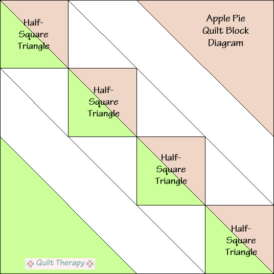"""Apple Pie Quilt Block Diagram Free Pattern for 12"""" finished quilt block at QuiltTherapy.com!"""