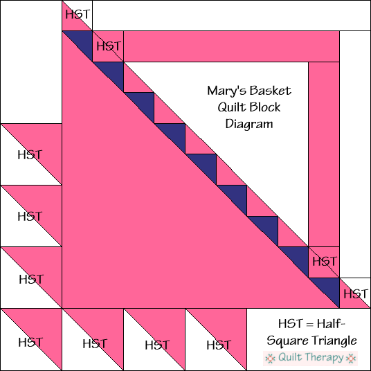 """Mary's Basket Quilt Block Diagram Free Pattern for 12"""" finished quilt block at QuiltTherapy.com!"""