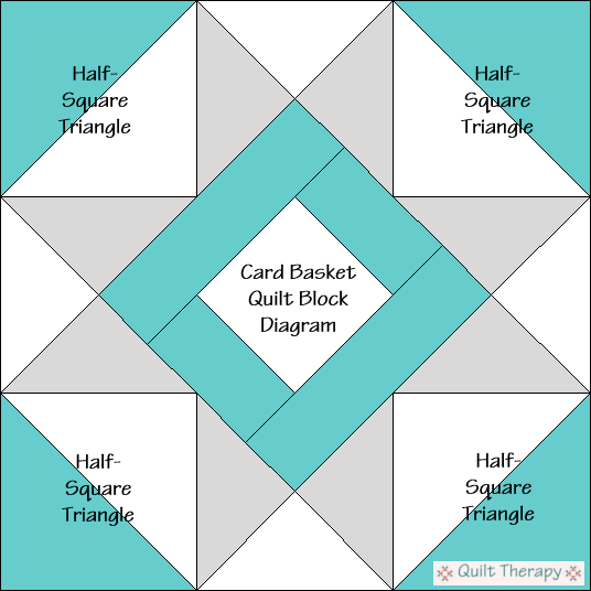 """Card Basket Quilt Block Diagram Free Pattern for 12"""" finished quilt block at QuiltTherapy.com!"""