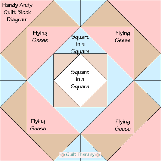 "Handy Andy Quilt Block Diagram a Free Pattern for 12"" finished quilt block at QuiltTherapy.com!"