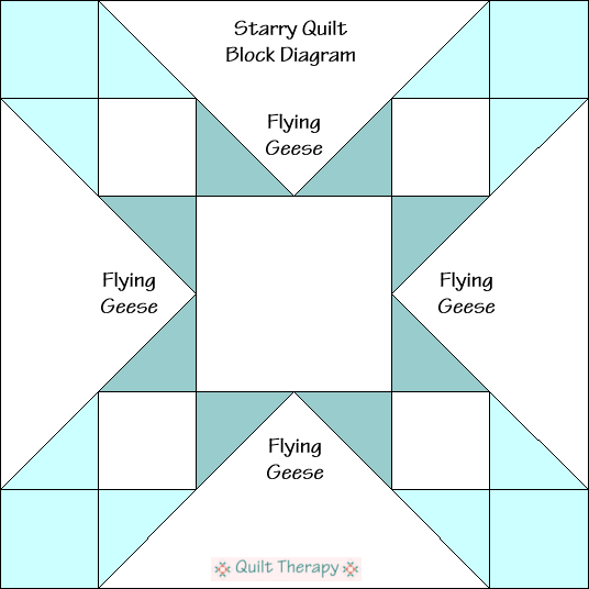 "Starry Quilt Block Diagram a Free Pattern for 12"" finished quilt block at QuiltTherapy.com!"