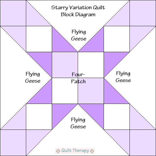 "Starry Variation Quilt Block Diagram a Free Pattern for 12"" finished quilt block at QuiltTherapy.com!"