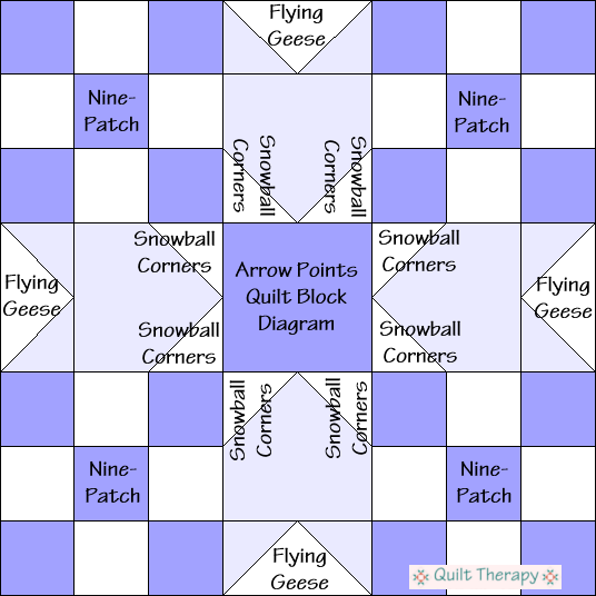 """Arrow Points Quilt Block Diagram is a Free Pattern for 12"""" finished quilt block at QuiltTherapy.com!"""