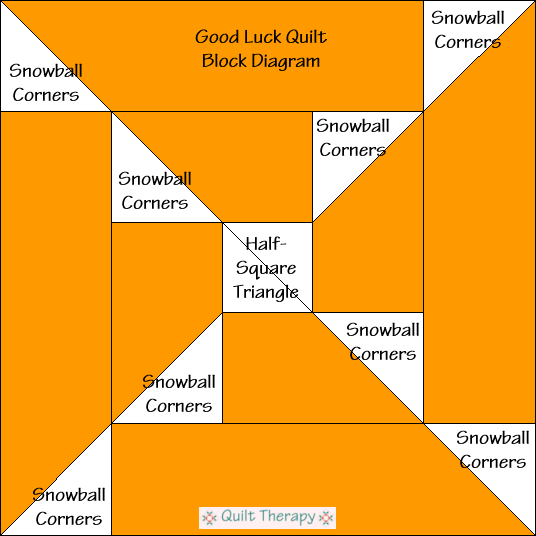"""Good Luck Quilt Block Diagram is a Free Pattern for 12"""" finished quilt block at QuiltTherapy.com!"""