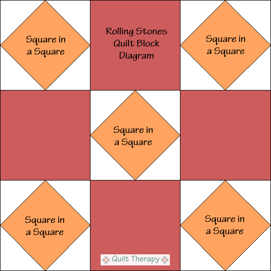 """Rolling Stones Quilt Block Diagram is a Free Pattern for 12"""" finished quilt block at QuiltTherapy.com!"""