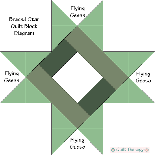 """Braced Star Quilt Block Diagram is a Free Pattern for 12"""" finished quilt block at QuiltTherapy.com!"""