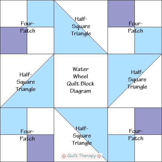 """Water Wheel Quilt Block Diagram is a Free Pattern for 12"""" finished quilt block at QuiltTherapy.com!"""