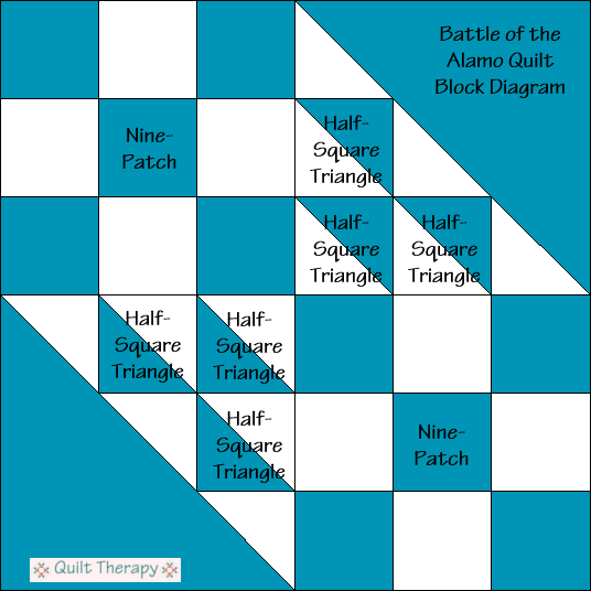 """Battle of the Alamo Quilt Block Diagram is a Free Pattern for 12"""" finished quilt block at QuiltTherapy.com!"""