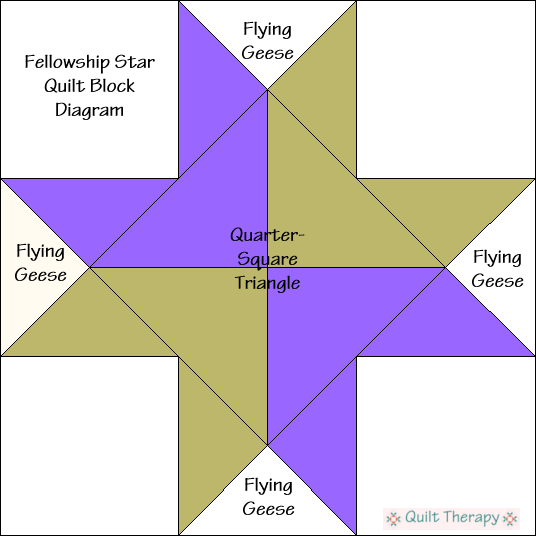 """Fellowship Star Quilt Block Diagram is a Free Pattern for 12"""" finished quilt block at QuiltTherapy.com!"""