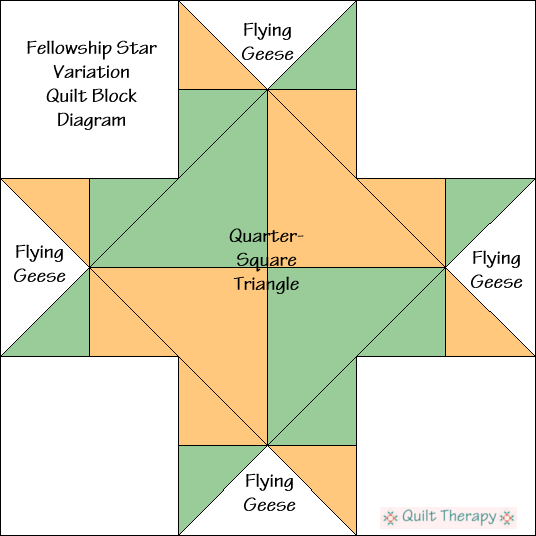 """Fellowship Star Variation Quilt Block Diagram is a Free Pattern for 12"""" finished quilt block at QuiltTherapy.com!"""