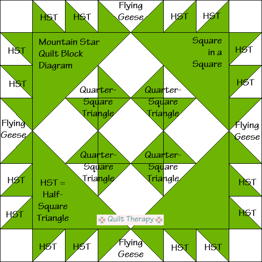 """Mountain Star Quilt Block Diagram is a Free Pattern for 12"""" finished quilt block at QuiltTherapy.com!"""